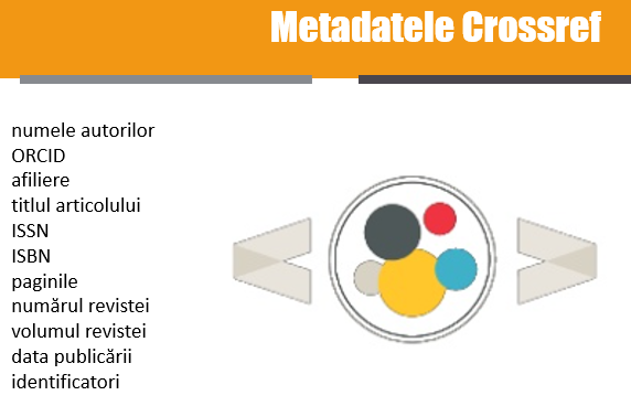 crossref metadate
